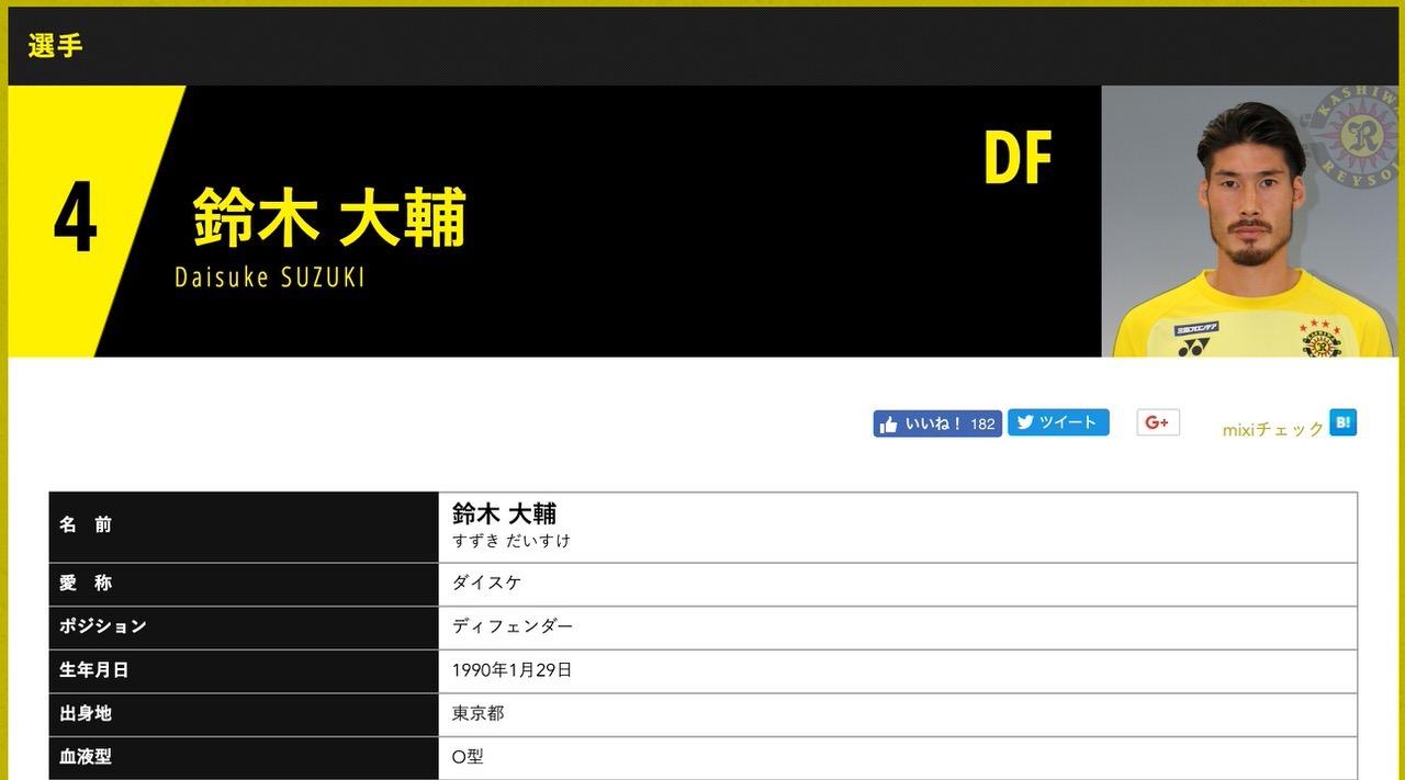 浦和レッズ、柏レイソル・鈴木大輔を完全移籍で獲得と発表