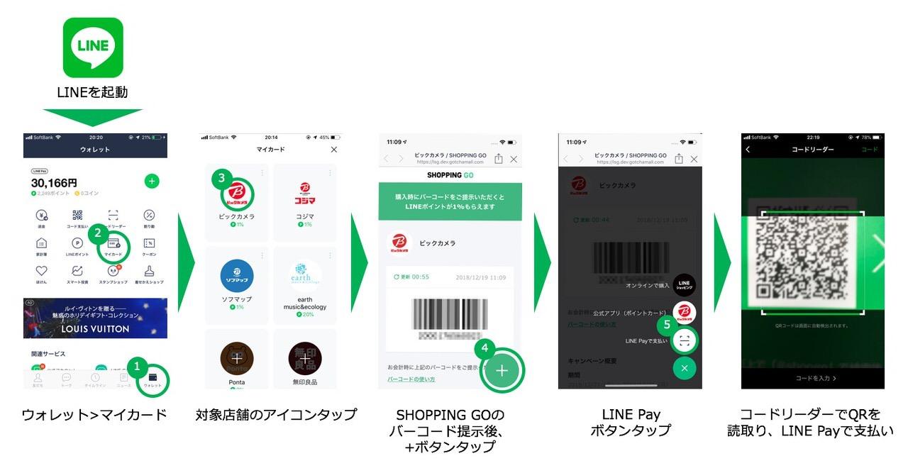 【LINE Pay】ビックカメラ・コジマ・ソフマップで導入&最大26%ポイント還元