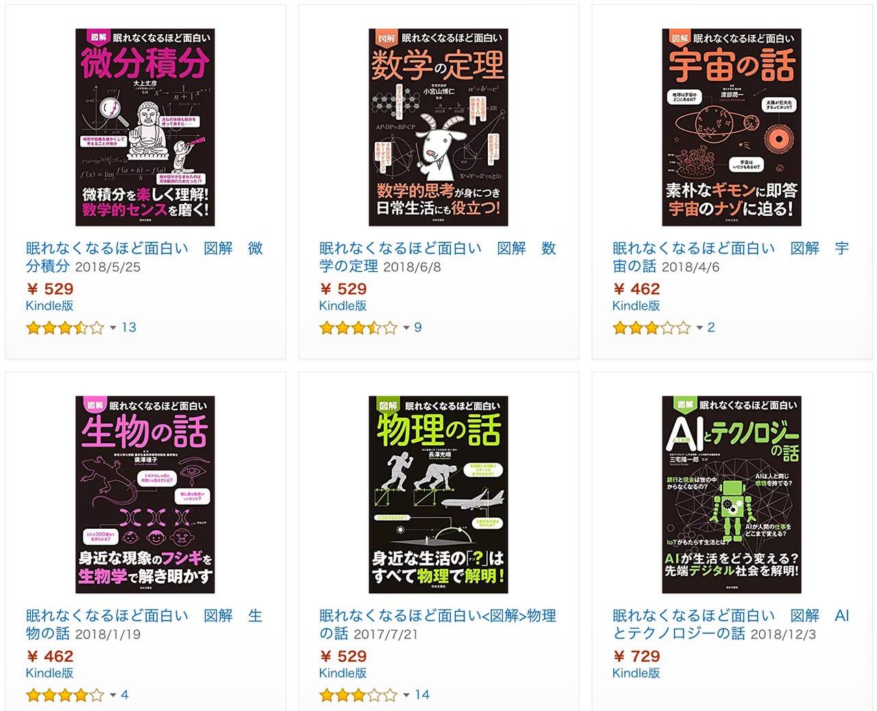 【Kindleセール】最大80%OFF「イラスト・図解でよくわかる!眠れなくなるほど面白い実用書フェア」(12/27まで)