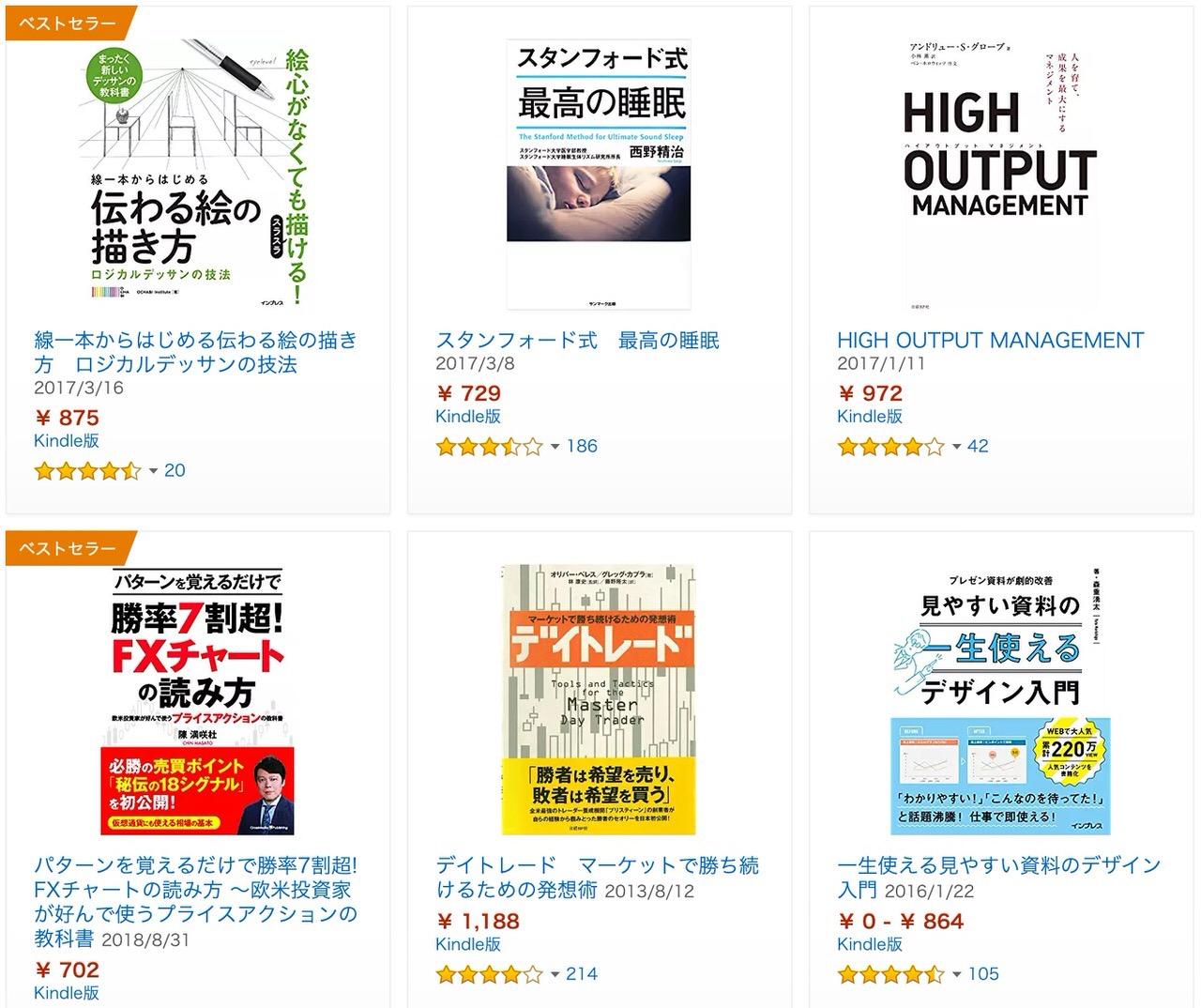 【Kindleセール】5,000冊以上が対象!50%OFF「ビジネス・実用書フェア」(2/8まで)