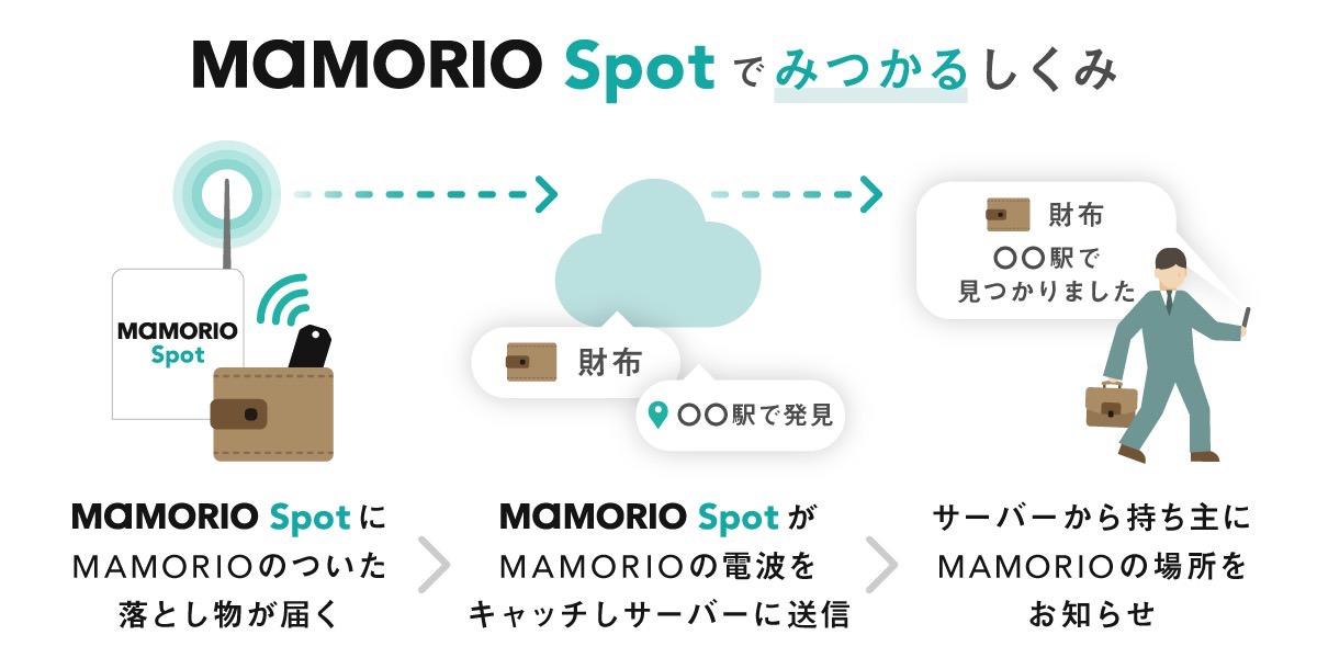「MAMORIO Spot」で見つかる仕組み