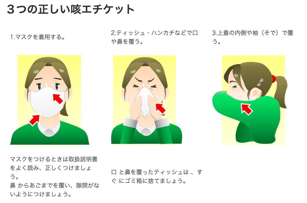 正しい咳のエチケット「手で覆う」ではなく「上着の内側」