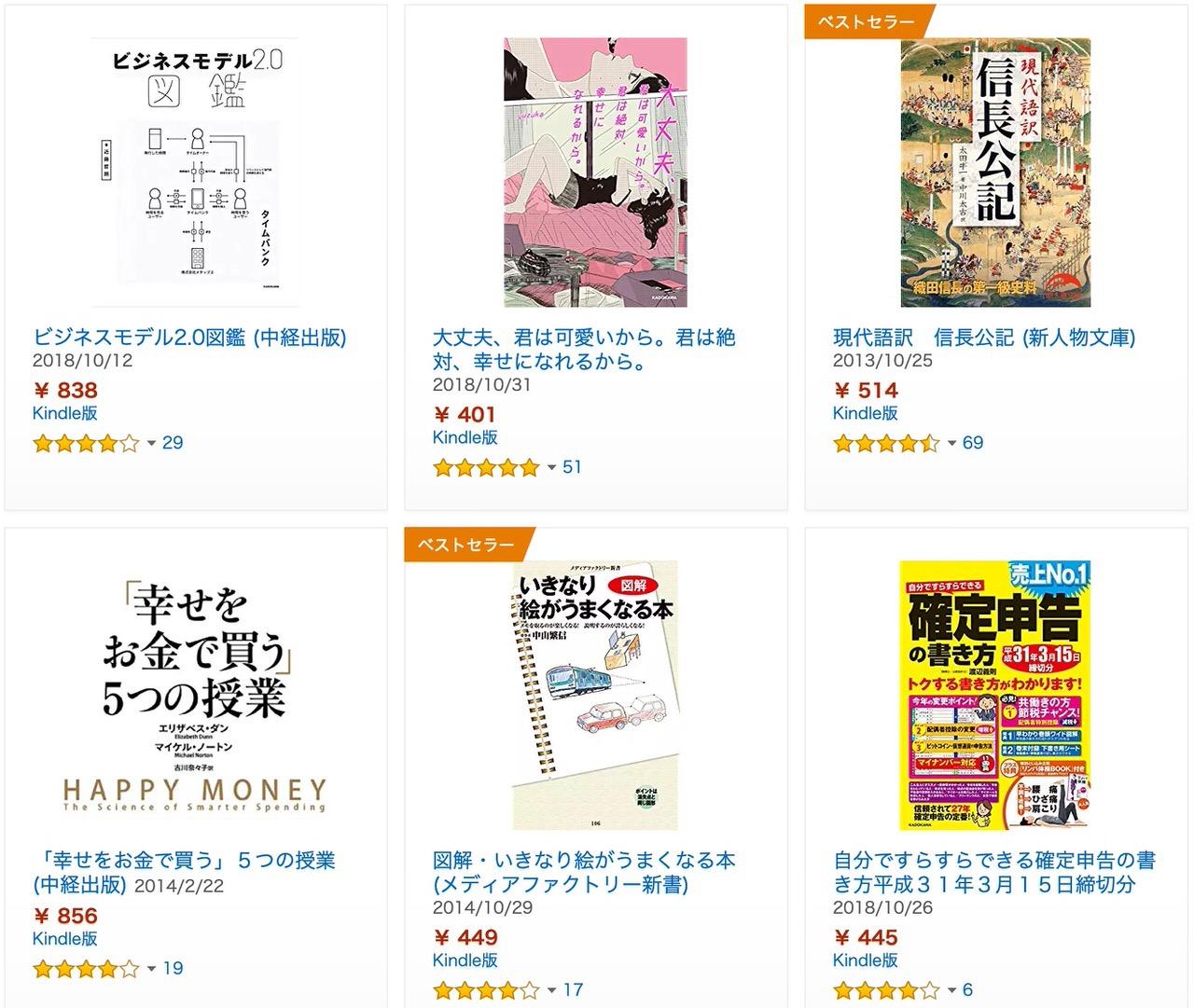 【Kindleセール】「KADOKAWA 春の雑学&実用書フェア」(3/28まで)