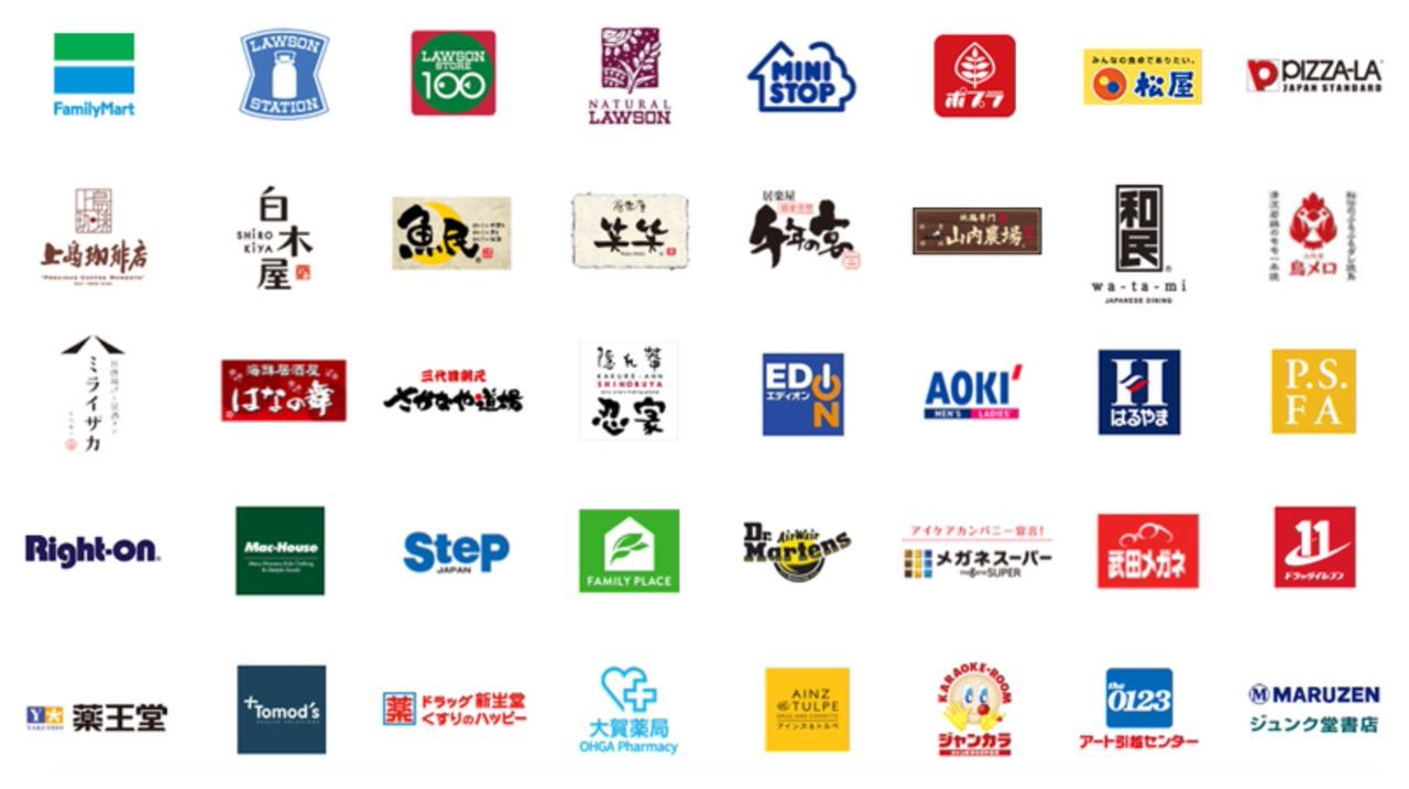 【楽天ペイ】ポイント還元最大20%キャンペーン(3/25〜4/8)を実施!エントリー受付中