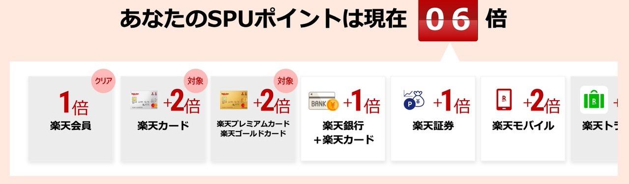 【楽天市場】最大ポイント43倍の「お買い物マラソン」でさらにお得に買い物する方法