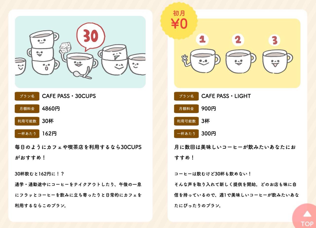4,860円で30杯または900円で3杯のコーヒーが楽しめるカフェのサブスク「カフェパス」