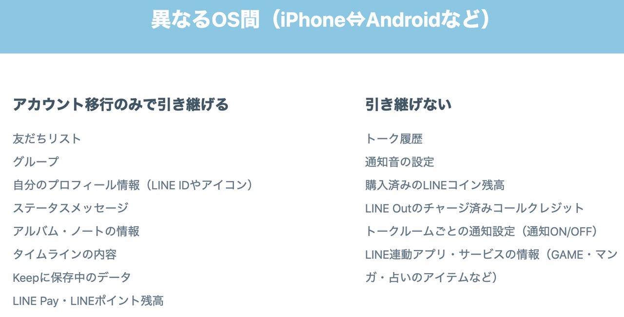 AndroidからiPhoneに機種変更してみた話 10