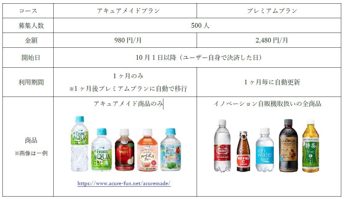 月額980円で1日1本飲める自販機サブスク「every pass(エブリーパス)」JR東日本エリアの約400台で開始へ