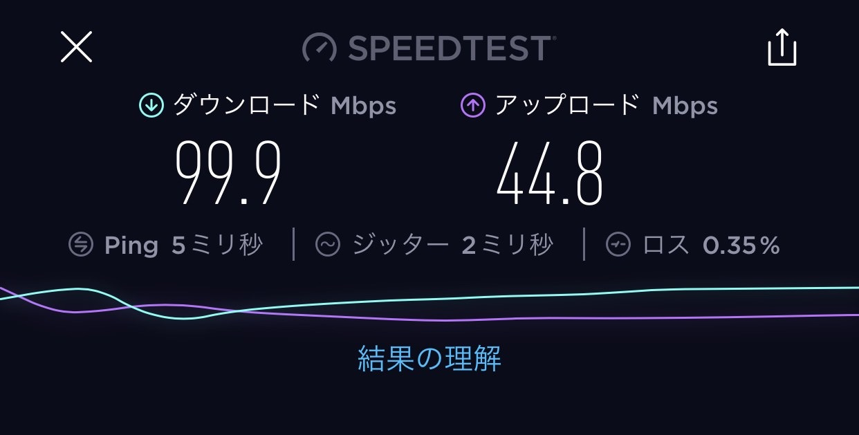 WiFi中継機レビュー 3