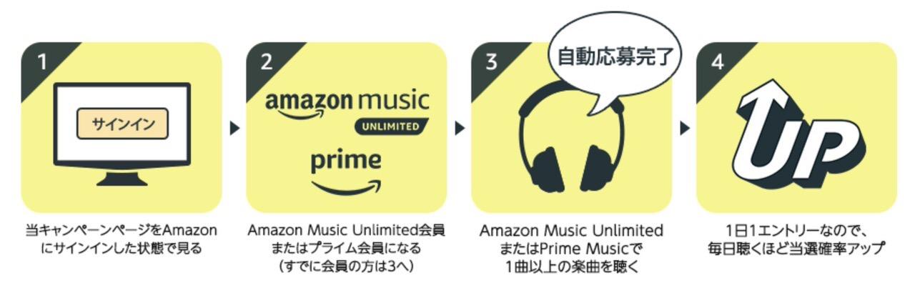 Amazon Musicで音楽を聴くだけでBOSEのワイヤレスヘッドホンが当たるキャンペーン実施中(9/18まで)