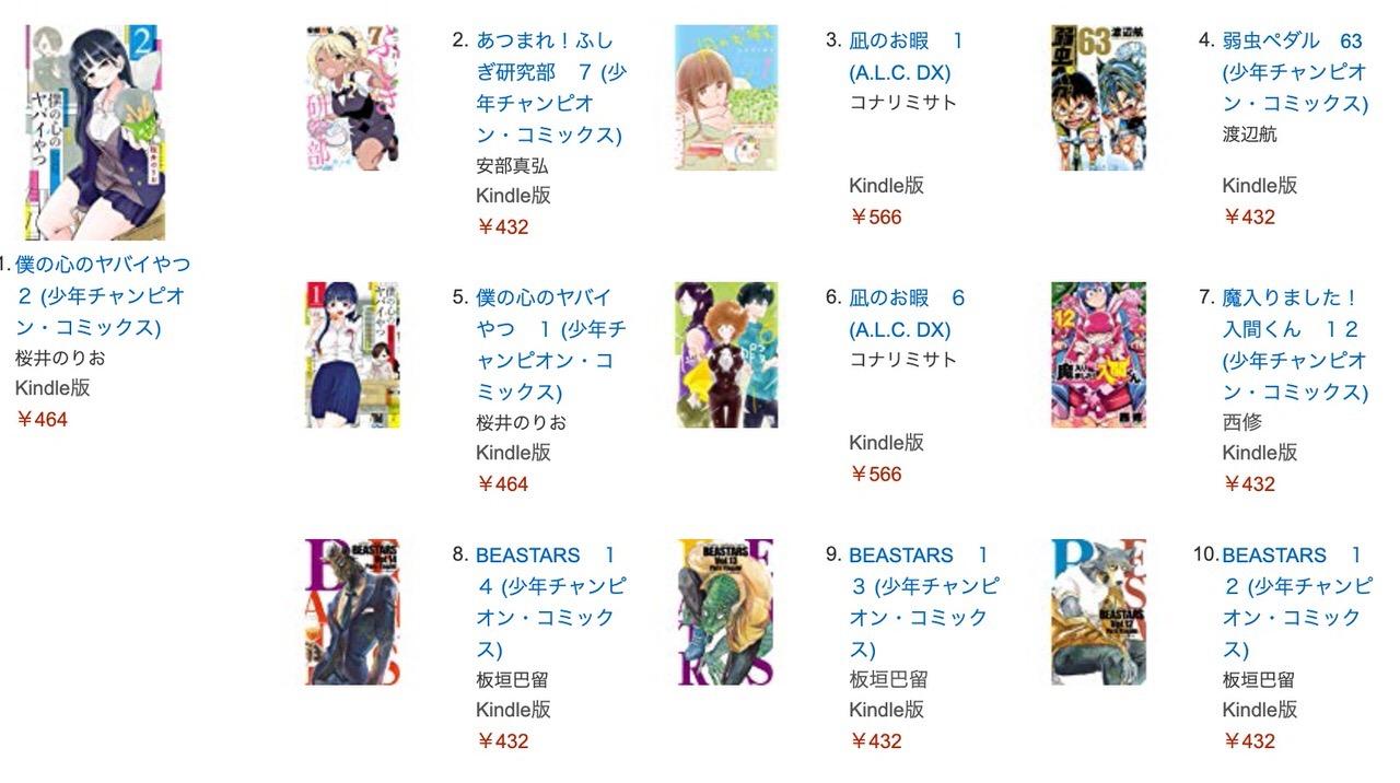 【Kindleセール】凪のお暇、弱虫ペダルなど9,000冊以上が50%ポイント還元「秋田書店セール」(9/19まで)