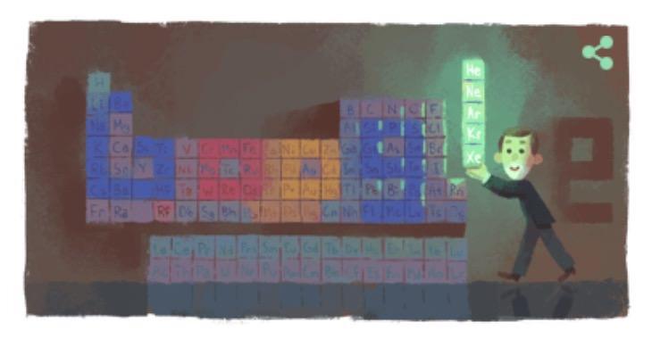 Googleロゴ「ウィリアム・ラムゼイ卿」に