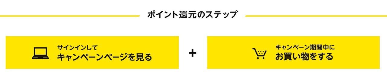 【Amazon】2,000円以上の買い物で2%還元ポイントキャンペーン