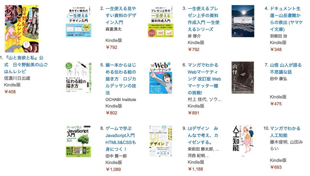 【Kindleセール】技術書・実用書など約1,000冊が40%OFF以上「Kindleストア7周年記念セール:インプレスグループ」
