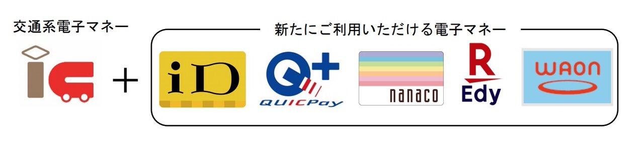 JR東日本の駅ビル・エキナカで「iD」「QUICPay」「nanaco」「楽天Edy」「WAON」が利用可能に