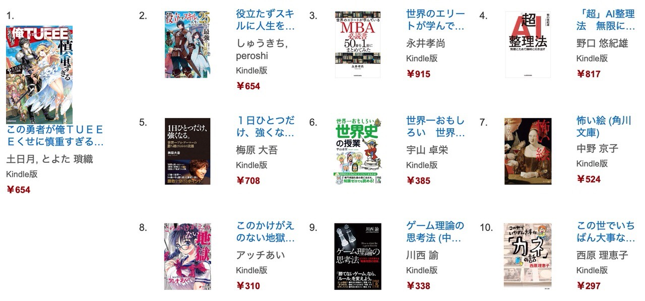 【Kindleセール】5,000冊以上が対象!最大50%OFF以上「KADOKAWA年末年始フェア」(1/9まで)