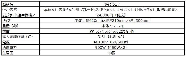 一度に4品がほったらかし調理できる自動調理鍋「ツインシェフ」ショップジャパンが24,800円で発売