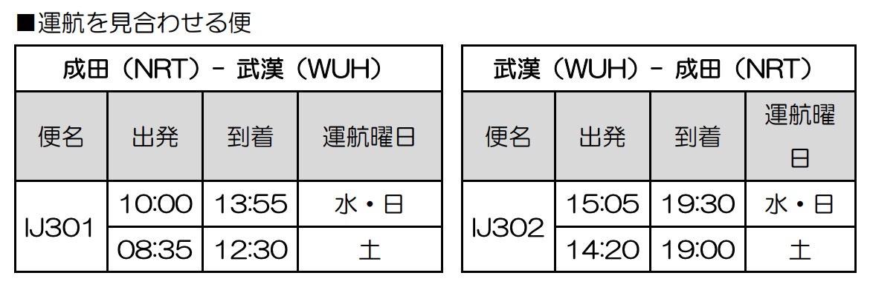 「春秋航空」成田=武漢線の運行見合わせを決定 〜新型コロナウイルス肺炎に関連した運行制限により