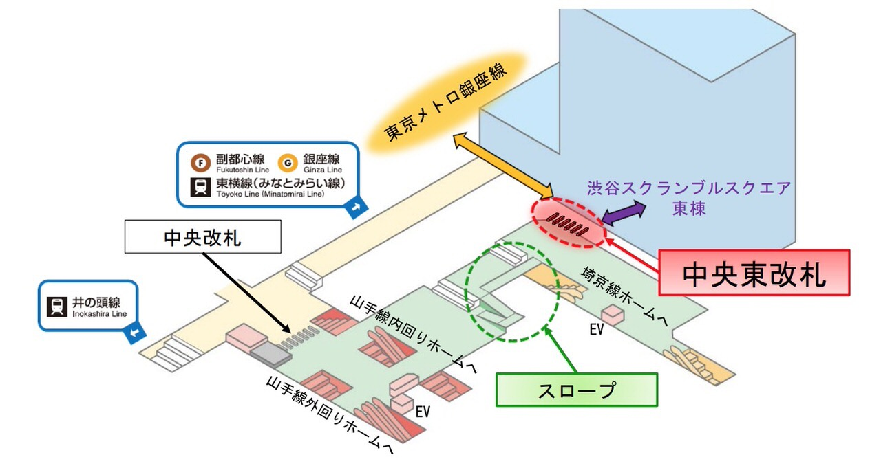 JR渋谷駅に中央東改札が新設され埼京線ホームから銀座線への乗り換えが便利に