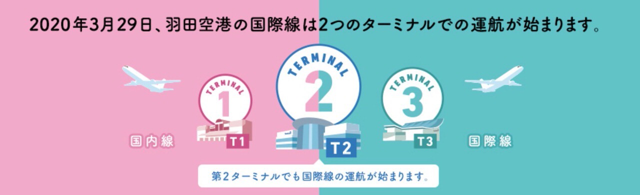 【羽田空港】「国際線ターミナル」が「第3ターミナル」に改称 → 駅名も変わっているので注意!