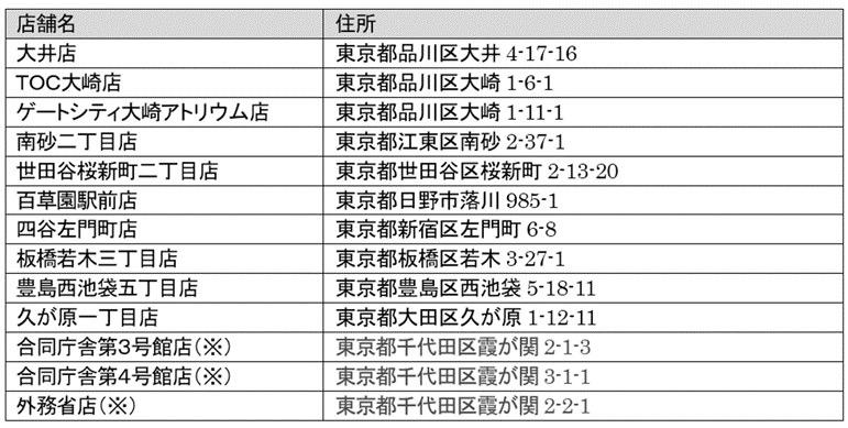 【ローソン×串カツ田中】新たな串カツ田中商品の提供方法として「串カツ田中ソースカツ丼(三元豚ロース)」を都内13店舗で販売開始
