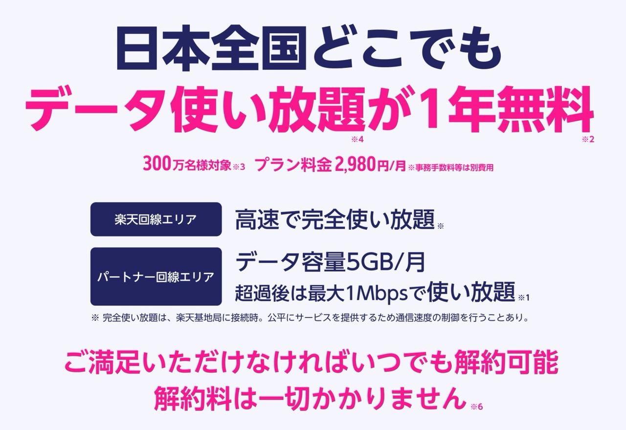 【楽天モバイル】自社回線エリアで1日10GB以上の通信があった場合の速度制限を3Mbpsに高速化