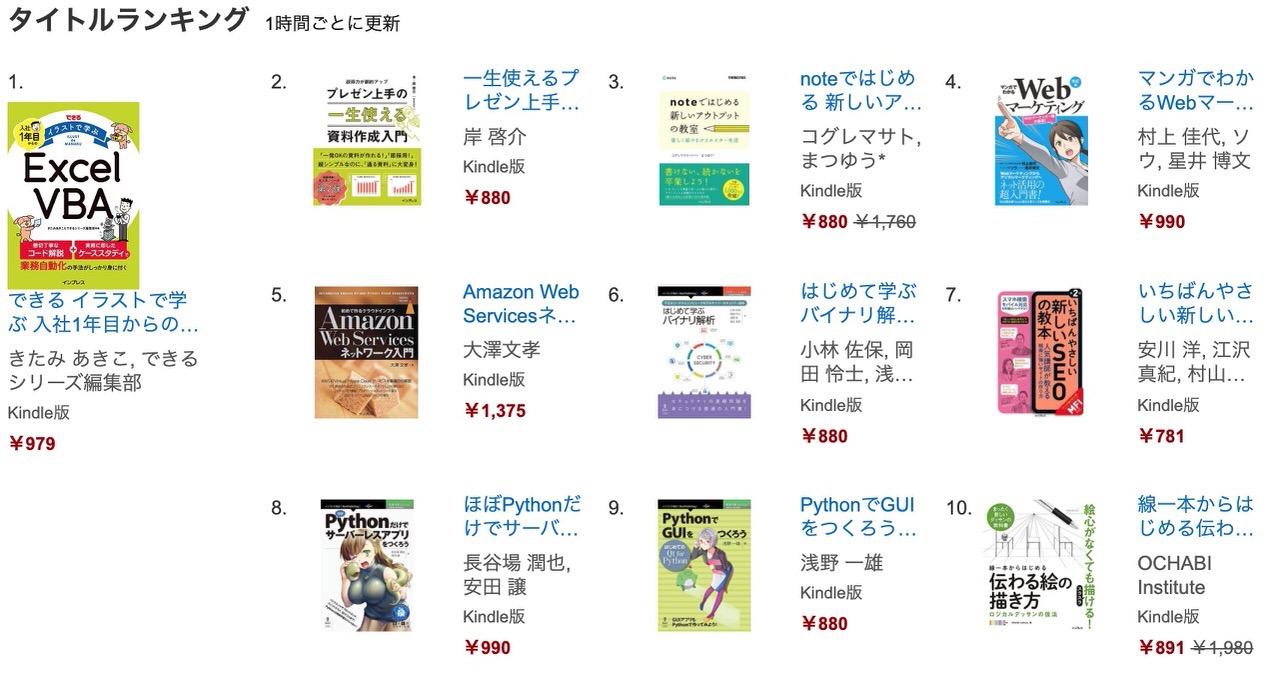 【Kindleセール】IT・鉄道・カメラ・山岳など1,000冊以上が最大50%オフ「Kindle本キャンペーン インプレスグループ」(5/10まで)