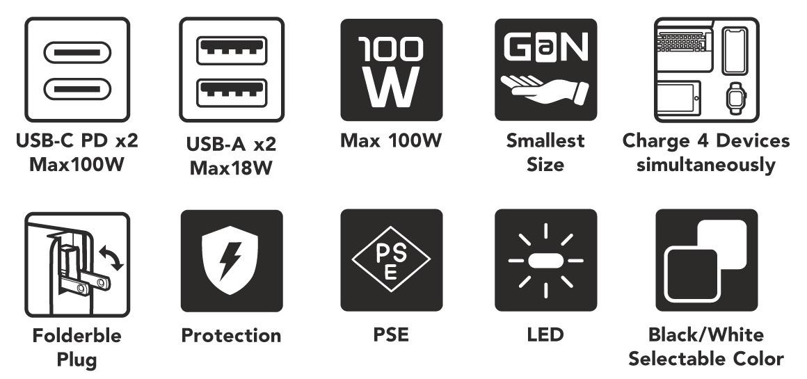 クラウドファンディングで2,936%を達成した4ポート世界最小級100W GaN充電アダプタ「TUNEMAX 100W GaN」発売開始