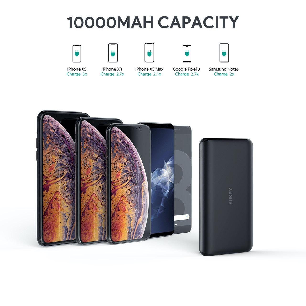 AUKEY、USB-C搭載&10,000mAhのコンパクトなモバイルバッテリー「PB-XN10」34%オフで1,980円になるセール開催中(6/10まで)