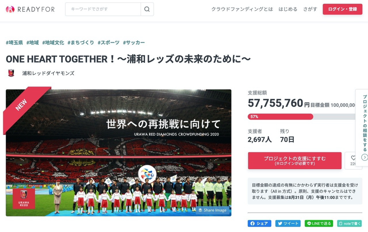 浦和レッズが目標金額1億円でクラウドファンディングを開始!3日目で5,700万円を突破