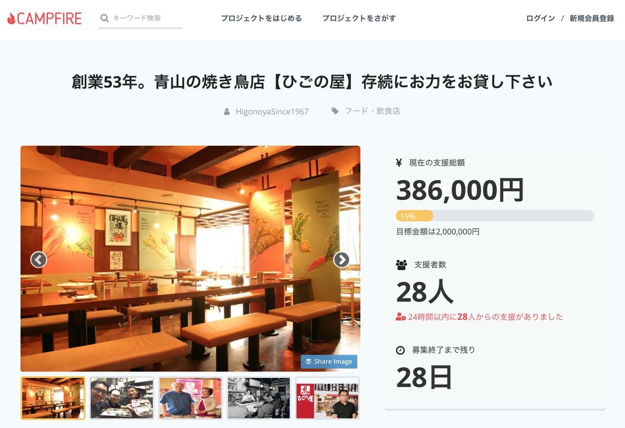 青山の老舗焼鳥店「ひごの屋」存続のためクラウドファンディングを開始