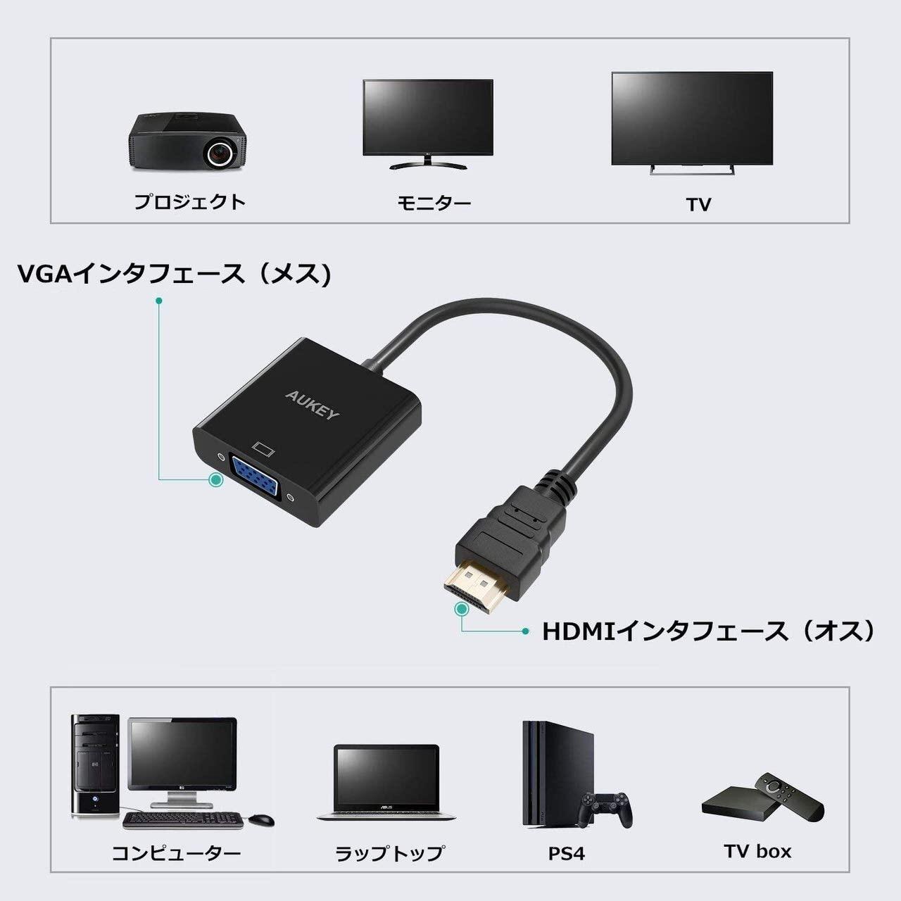 挿し込むだけで簡単に接続可能なHDMI-VGA変換アダプター「AUKEY CB-V4」25%オフで899円に