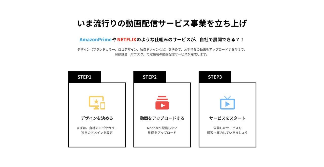 動画をアップロードするだけでアマプラやネトフリのような動画サブスクサービスが立ち上げられる「MOOBER」