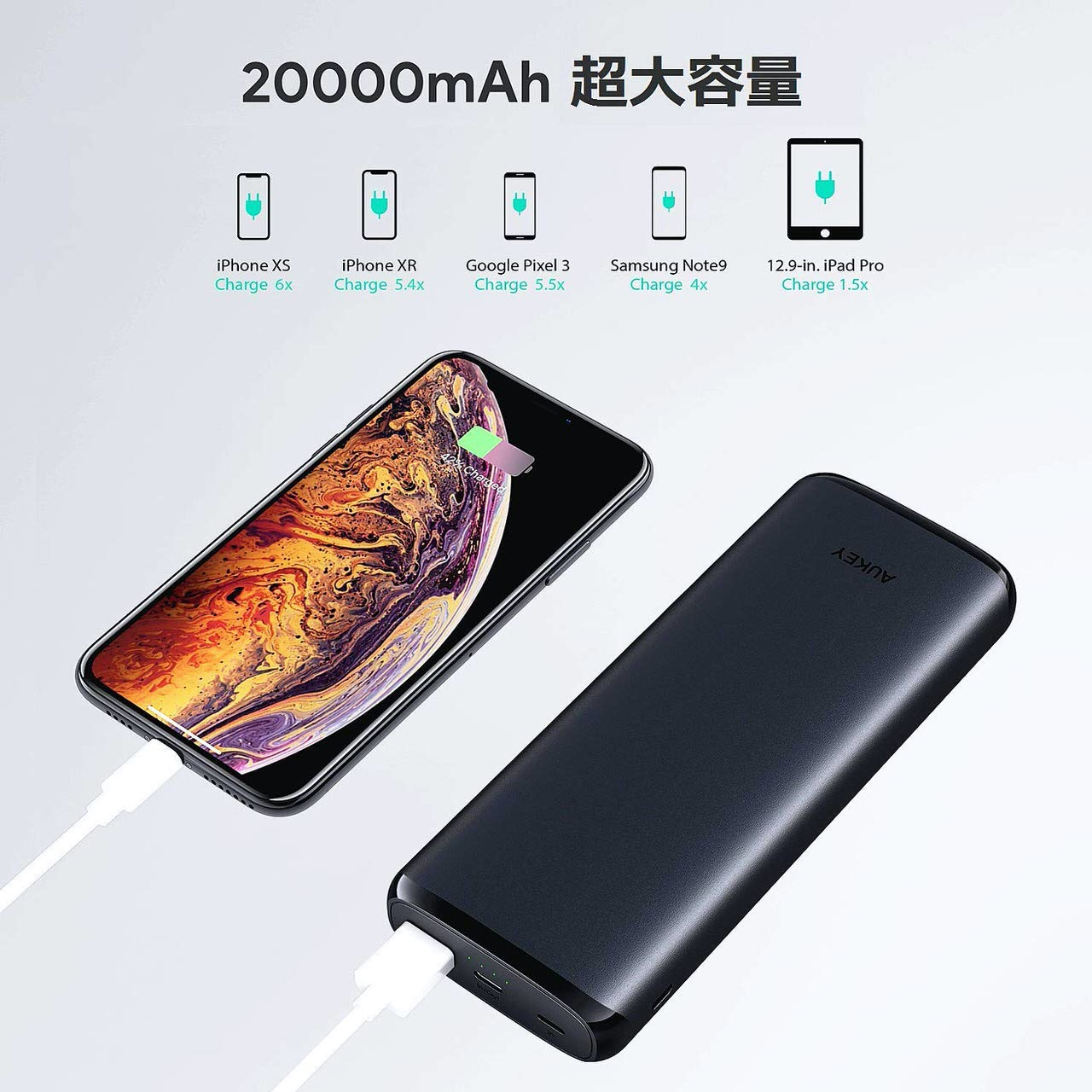 Quick Charge 3.0&Power Delivery 2.0対応の20,000mAhモバイルバッテリー「AUKEY PB-Y23」が41%オフの2,599円