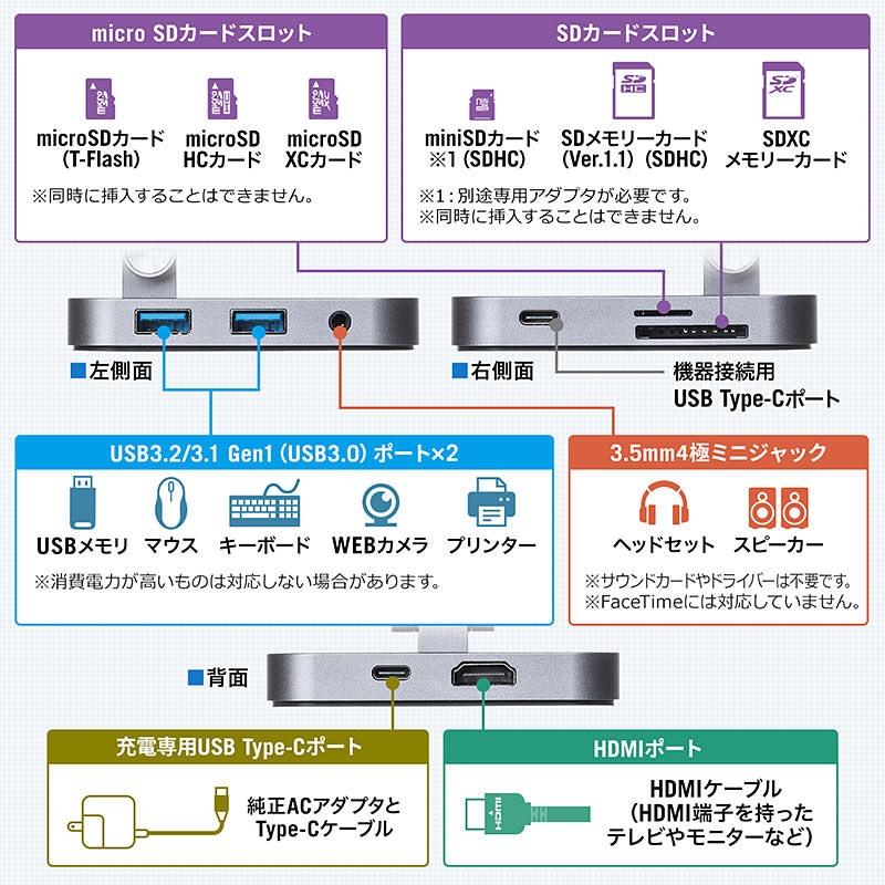 タブレット・スマホをパソコン化できるスタンド機能付きType-Cドッキングハブ「400-HUB088GM」