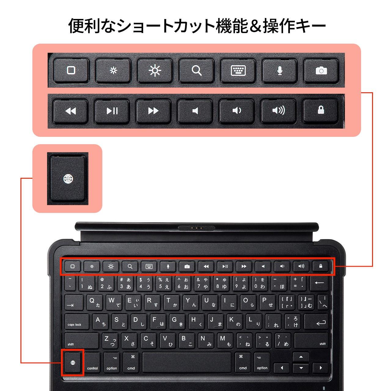 スマートコネクタに接続するだけで使える10.2インチiPad(第7/8世代)専用のケース付きキーボード「SKB-IP5BK」