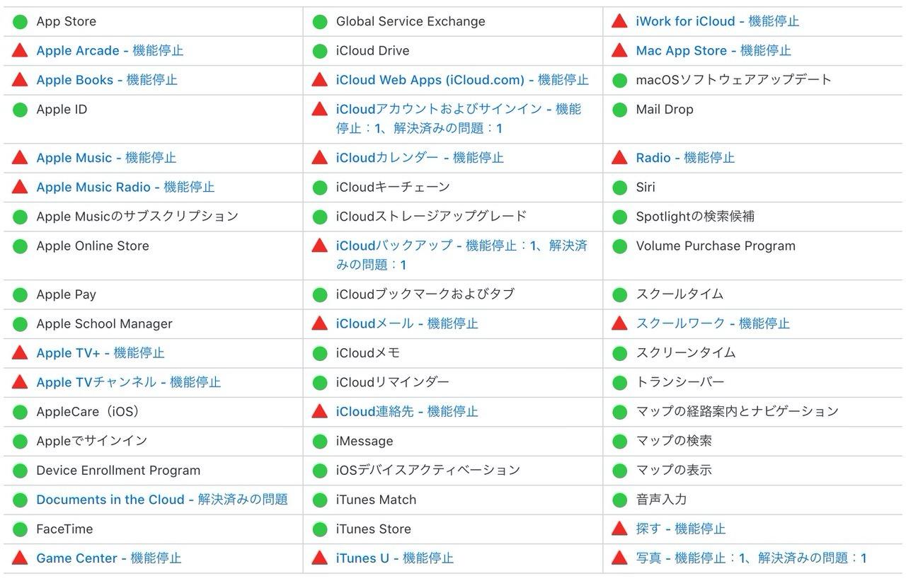 Apple、iCloudバックアップやApple Music、Apple TV+、Game Centerなどで障害発生中(追記あり)