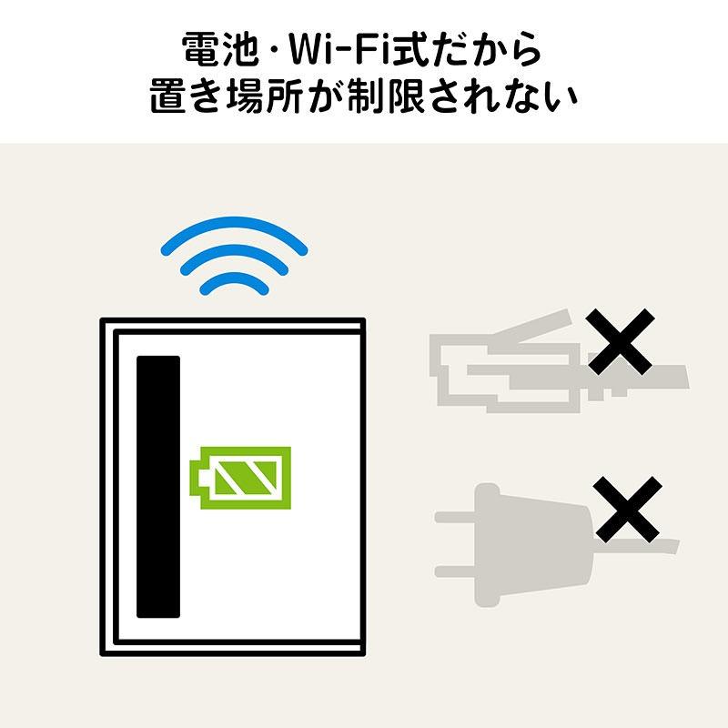 スマホで解錠できるIOT宅配ボックス「300-DLBOX017」