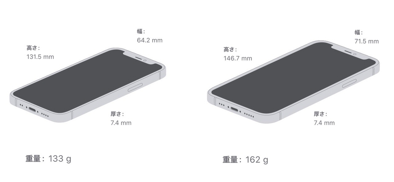 5G・A14 Bionic・有機ELディスプレイを搭載した「iPhone 12」「iPhone 12 mini」発表