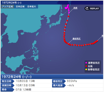 Weth Typhoon8