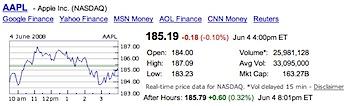 Google、証券コードの検索で株価表示に対応