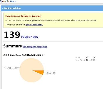 「Googleドキュメント」フォーム機能がグラフ自動集計などで便利に!