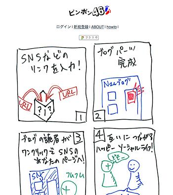 ソーシャルサービスのリンクを表示するブログパーツ「ピンポン46」