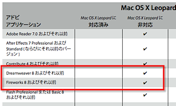 Fireworks 8、Dreamweaver 8はMac OS X 10.5 Leopardに非対応