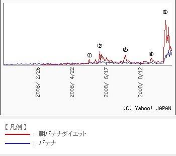 _img_2008_10_03_20081003-48e5aa96de396-trend.jpeg