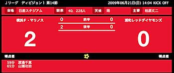 Jリーグ第14節 浦和レッズ v.s. 横浜Fマリノス[2009]