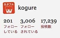 Twitterのフォロワーが3,000人を突破