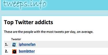 Twitter中毒ランキングで38位にランクインしました!