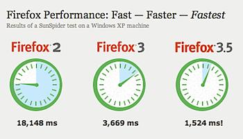 Windowsで「Firefox 3.5」の起動をスピードアップする方法