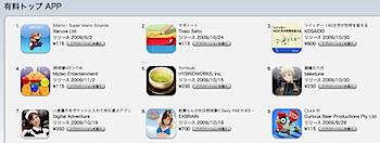 ツイッター本iPhoneアプリ、有料アプリで3位に!?